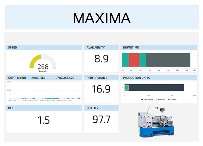 Maxima Andon display