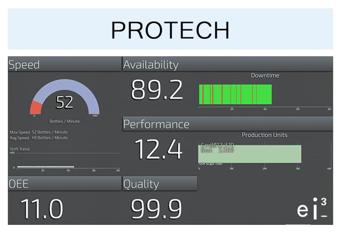Protech - Andon Display